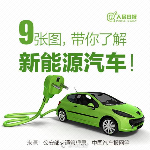 新能源汽车那些事儿