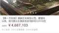 南京河西南一套房单价2.78万起拍,5.1万成交!