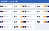 辽宁全省风渐小气温步步高升 沈阳今日最低温-6℃
