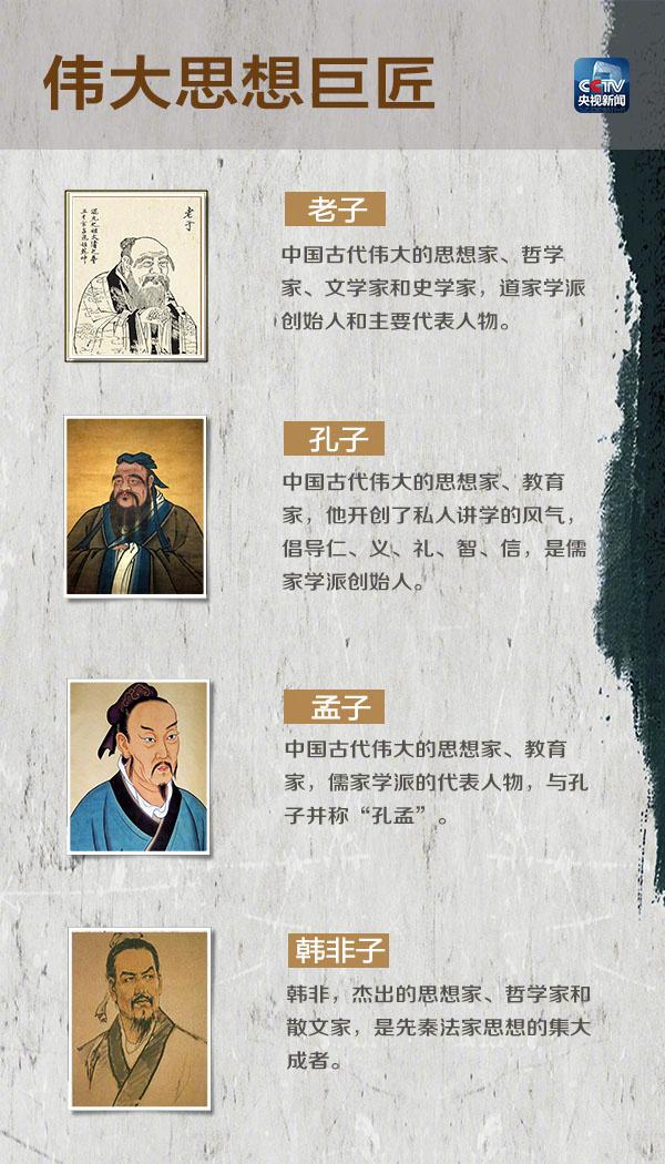 中华民族的灿烂文明
