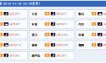 辽宁全省大风继续吹气温猛劲升 沈阳最高23℃