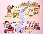 第二次全国污染源普查试点工作将在齐齐哈尔开展