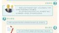 北京首批积分落户申报下周一启动 今年四季度公布分值