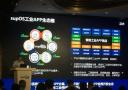 工业APP商店来了!中国首个工业操作系统宁波问世