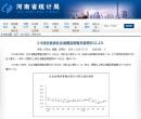 上半年河南省社会消费品