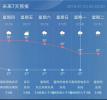 今明两天南京不止有36℃的高温,还有防不胜防的雷阵雨