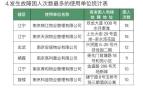 """上半年南京哪个小区电梯困人频发?江宁这个小区""""最高频"""""""