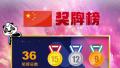 2018年雅加达亚运会中国队奖牌榜(8月20日)