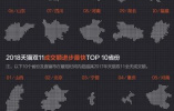 双十一各省市成交额排行榜:广东居首 江苏第三