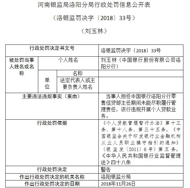 未能尽职履行管理责任 中国银行洛阳分行5人受处分
