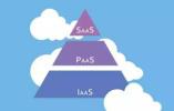 如果企业发展有捷径的话,上云会是其中一条