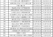 """郑州地铁5号线沿线30条公交线路""""大调整""""看哪条经过你家"""