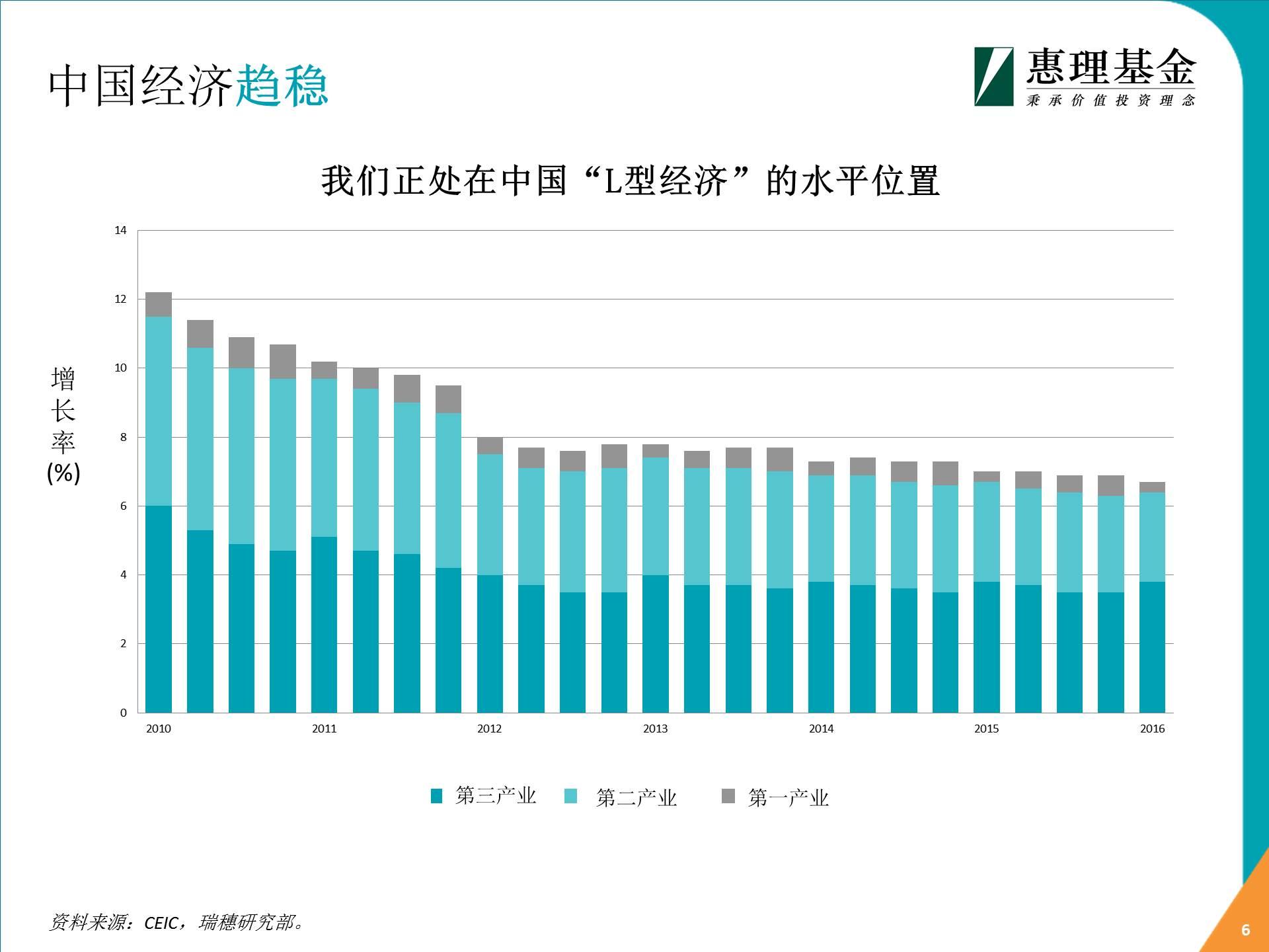 深港通倒计时 惠理: 2017年投资亮点展望
