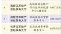 济南办不动产权证全面网上预约 预约攻略出炉