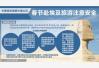 中国驻埃及使馆提醒中国公民春节期间注意旅游安全