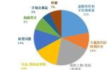 德系车品牌投诉最多 南京去年汽车消费投诉分析发布