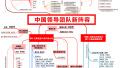 收好这张思维导图!了解中国领导团队新阵容