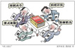 青岛市纪委通报4起形式主义官僚主义典型问题