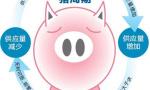 全国生猪价格持续下跌 河南等省份猪价最低