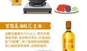高血压,应该吃什么油?