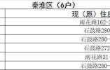 快来看!一季度南京申请住房保障名单公示啦!