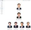 李小琳姓名、照片从大唐集团官网撤下,正式宣告卸任