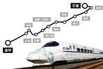 各项前置专题批复全部完成 金甬铁路将于年内开工
