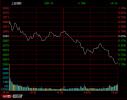 收评:沪指高开低走跌1.05%再失2900 市场的底在哪里?