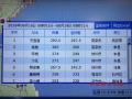 山东防汛预警升级为Ⅲ级 成武最大降雨量292.5毫米