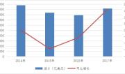 京東在進博會發佈《進口指南》 打造進口品牌高品質信任消費路徑