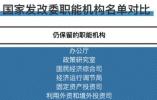 国家发改委24个职能机构变为26个 具体有哪些变化
