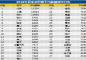 二季度全国平均薪酬8452元 郑州7470元居27位