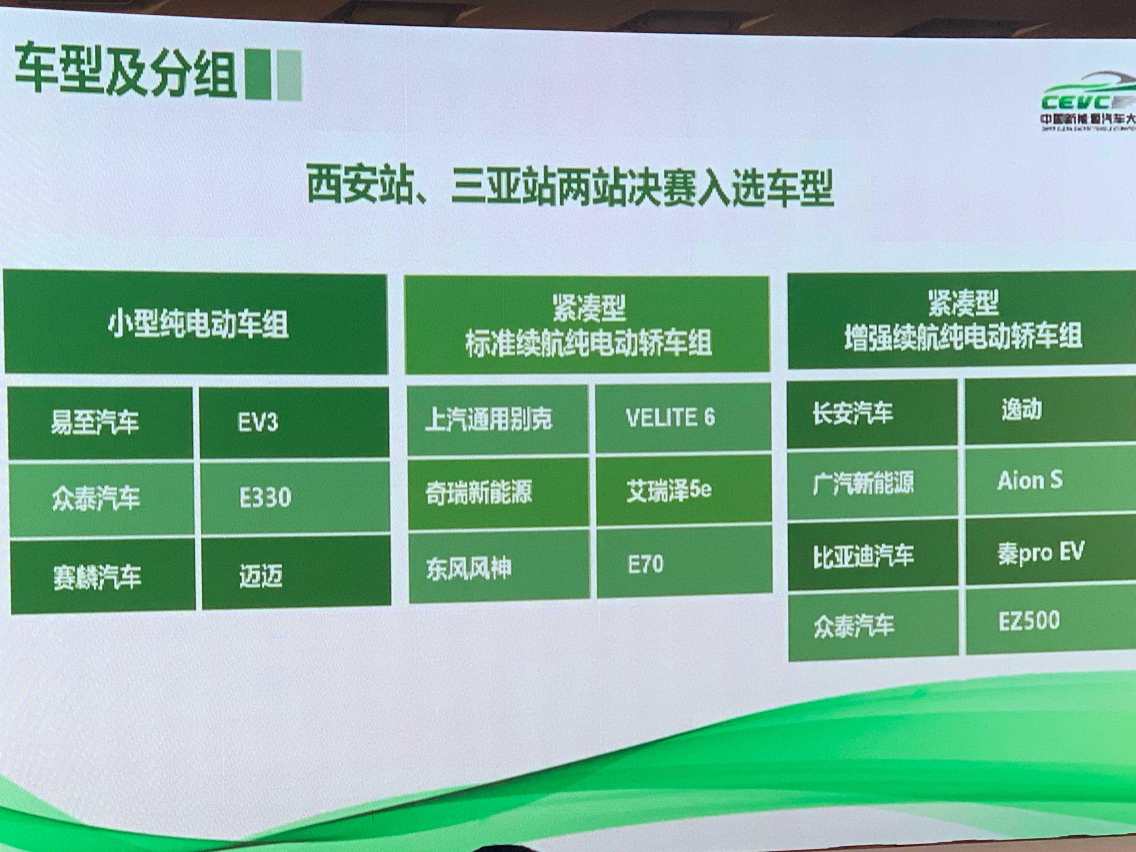 更加贴近消费者 2019中国新能源汽车大赛启程