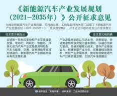 新能源汽车产业发展规划(2021-2035)公开征意见