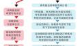 四川贫困地区高考学生请注意 高校专项计划报考流程瞧这里
