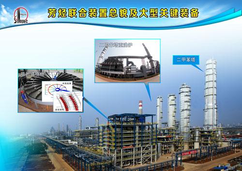 高效环保芳烃成套技术开发及应用