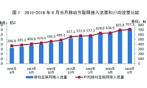 工信部:我国4G用户达到6.13亿,用户月均流量超700M