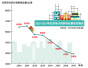 北京4月起超标锅炉加倍征收排污费