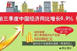 """中國經濟""""三季報""""出爐"""
