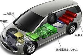 燃料電池汽車小規模商用