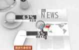 中国为世界创造了多少就业机会?这个数字让人自豪!