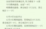 未来3天江苏全省天气晴好 气温缓慢回升