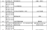 """南京公布2017年度""""南京名牌"""" 看谁榜上有名"""