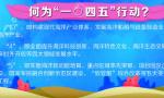 """青島實施""""一○四五""""行動 建國際海洋名城"""
