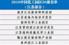 中国化工园区30强发布 江苏7家上榜数量全国居首