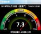 中秋假期首日北京全面拥堵!二环至三环已严重拥堵