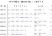 河南省设立2018年第三批河南省院士工作站|名单