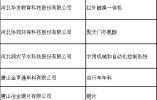 河北省9家企业入选国家首批专精特新