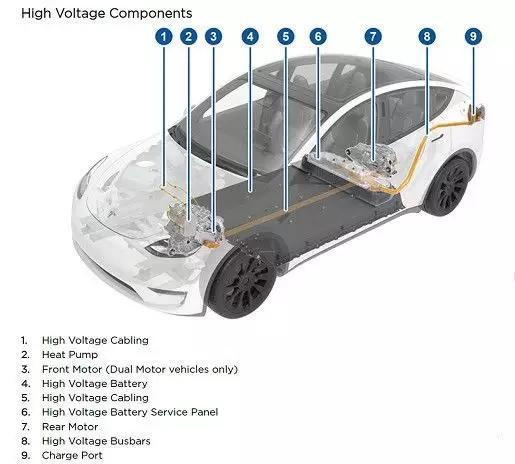"""147亿电动汽车热泵市场""""在路上"""""""