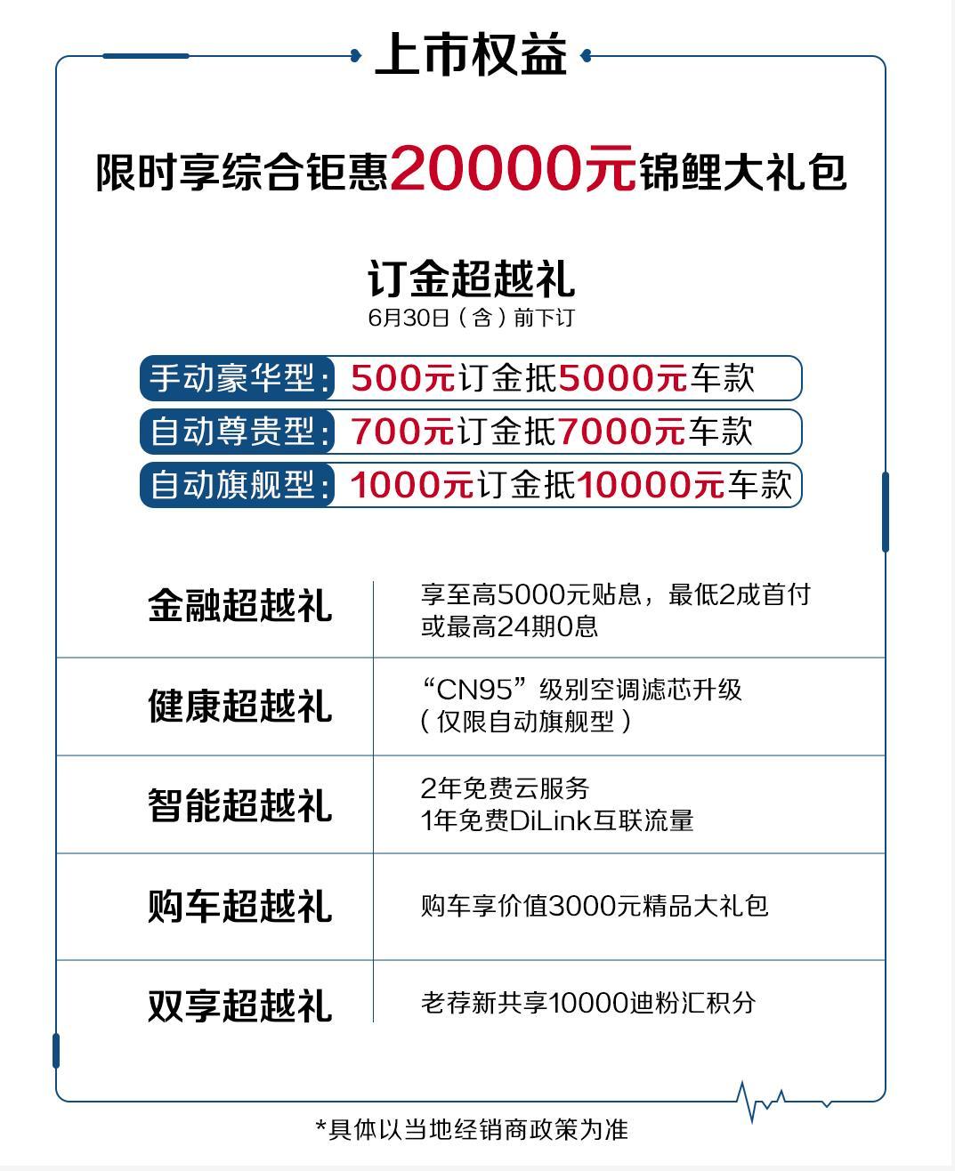 官方指导价7.98-9.98万 秦Pro 超越版正式上市